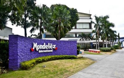 Mondelez: Future of Organizational Productivity
